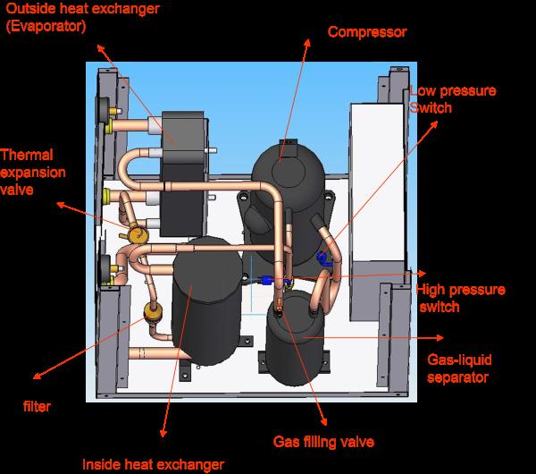 Теплообменник насоса установка ремонт кожухотрубчатых теплообменников скачать